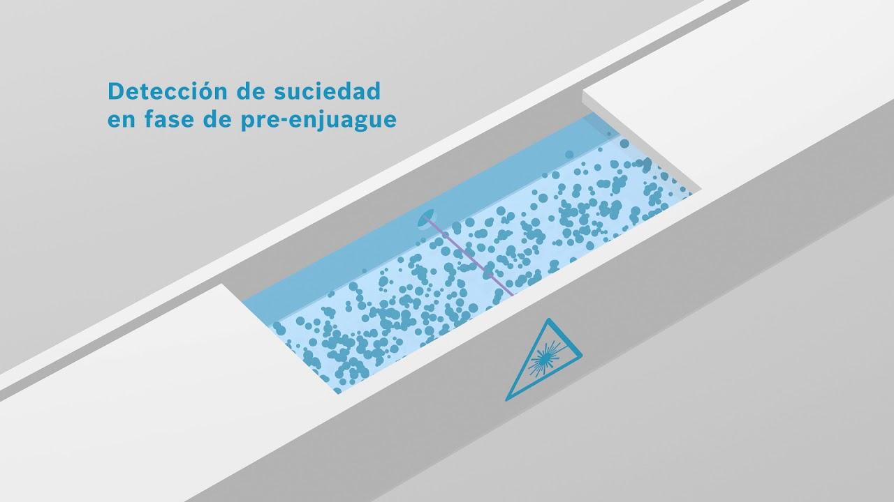 Aqua-sensor