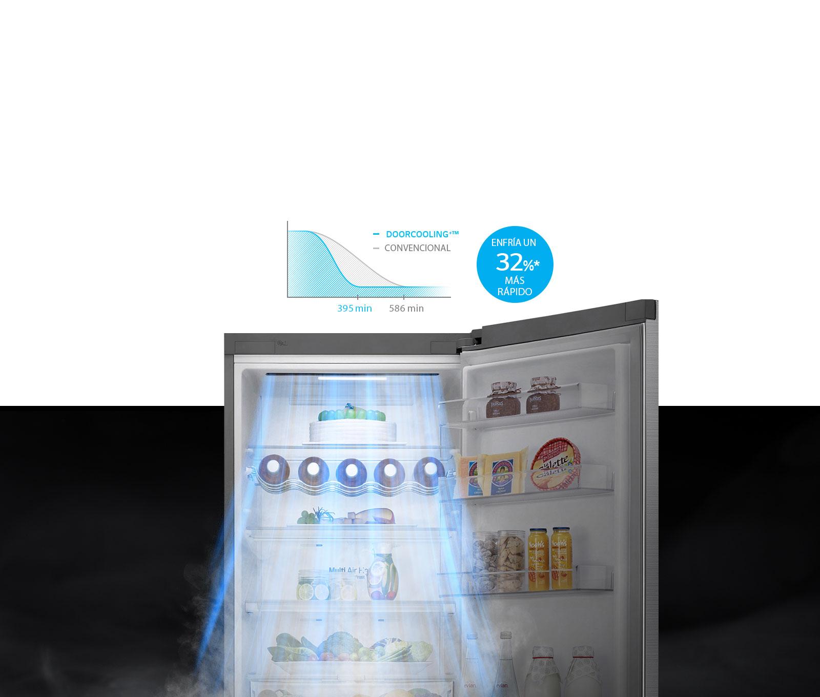 door cooling lg frigorifico enfiramiento rapido