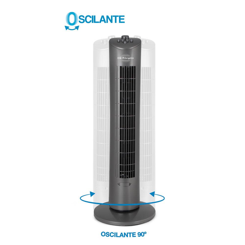 oscilacion ventilador orbegozo